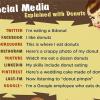 9 Social Media per lanciare il Business degli Eventi