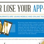 USA: il 26% degli Adulti Ordina Fast Food On-line