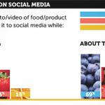 Tendenze Food Imprescindibili per i Social Media del tuo Ristorante