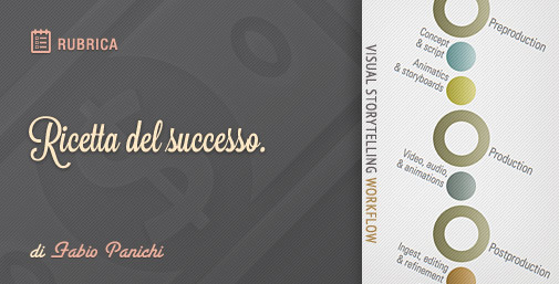 Ricetta del Successo: Visual Storytelling