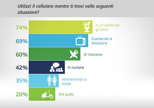 Global Mobile Survey 2015