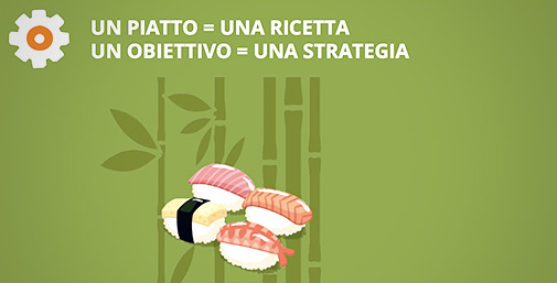 Ingredienti - Social Media Strategy