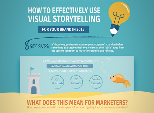 Visual Storytelling per il Brand