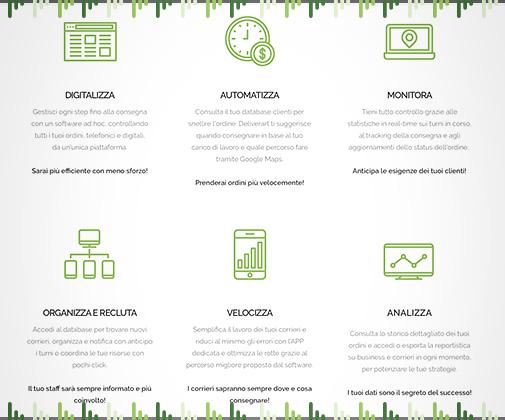 Deliverart Food Delivery Platform - Caratteristiche
